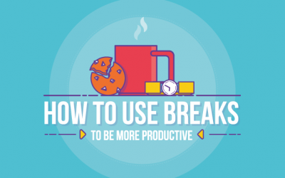 How to Use Breaks to Be More Productive – INFOGRAPHIC