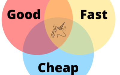 Good, Fast, and Cheap…Pick Two
